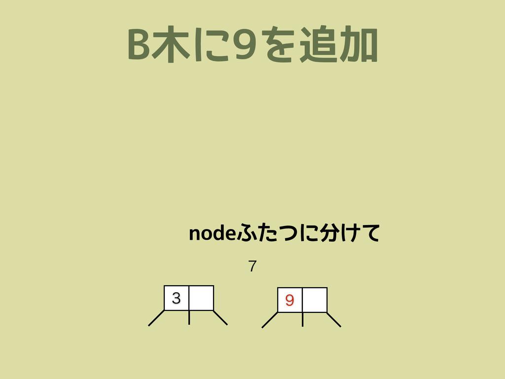 B木に9を追加    nodeふたつに分けて