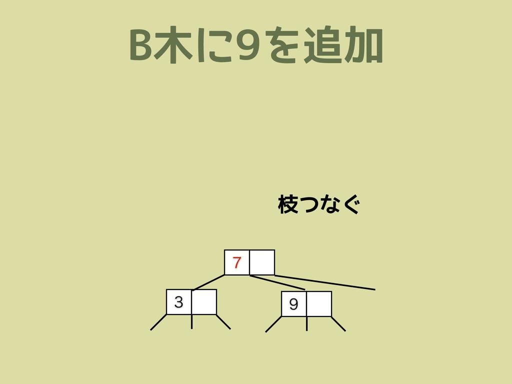 B木に9を追加    枝つなぐ