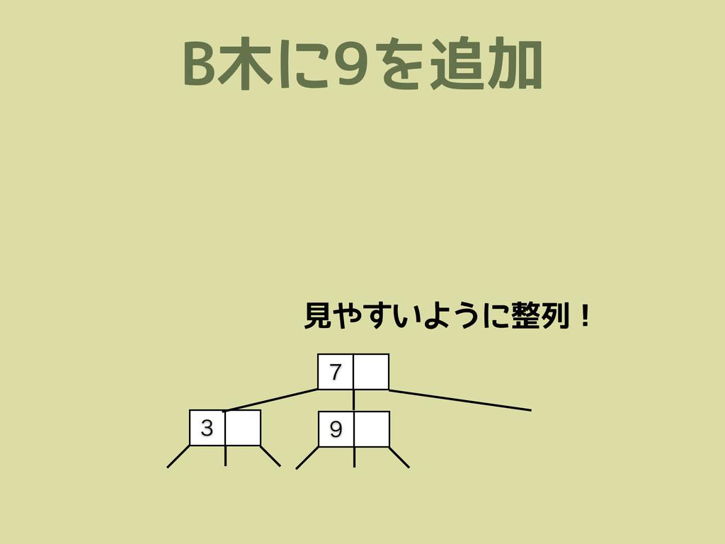 B木に9を追加    見やすいように整列!