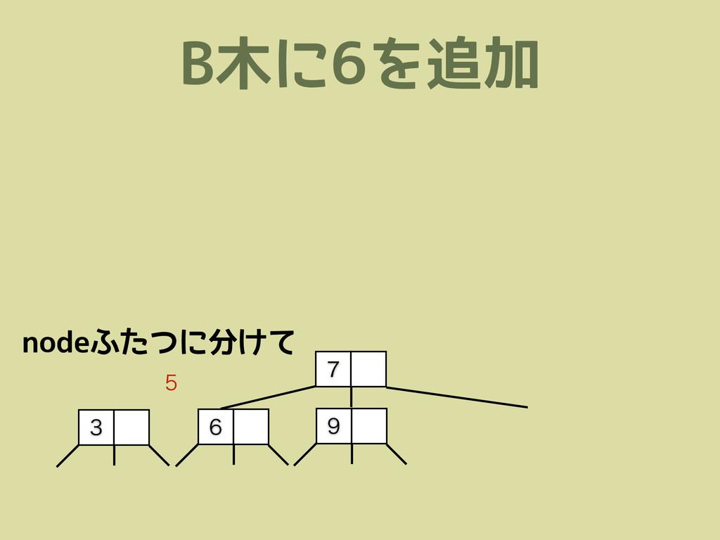 B木に6を追加      nodeふたつに分けて