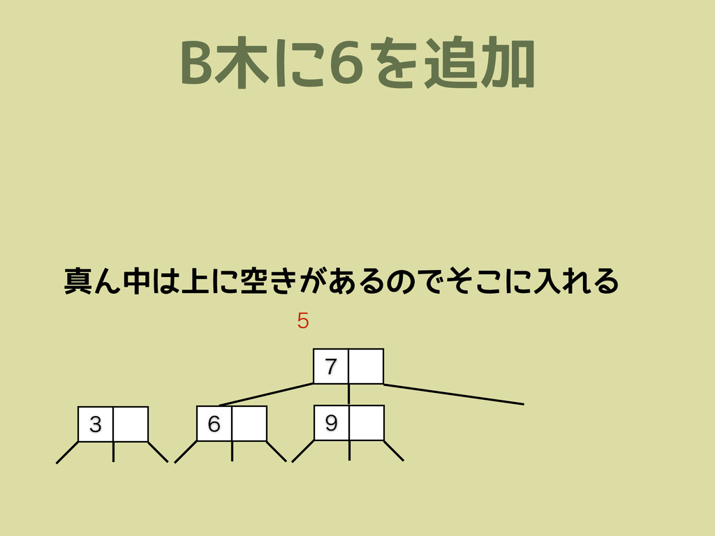 B木に6を追加      真ん中は上に空きがあるのでそこに入れる
