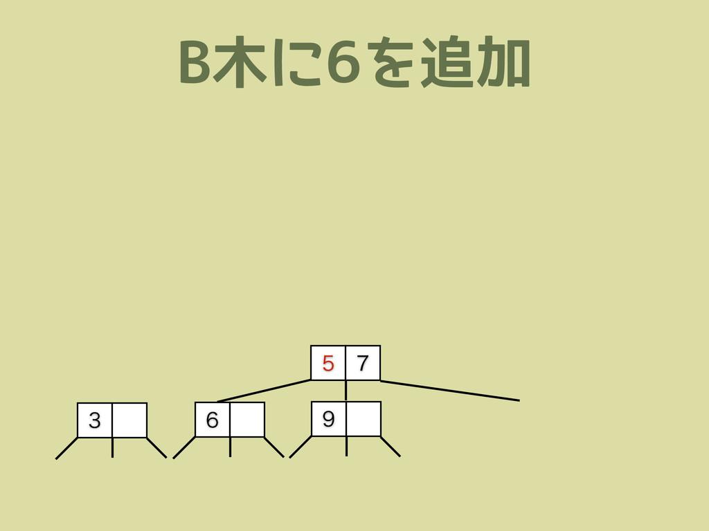 B木に6を追加