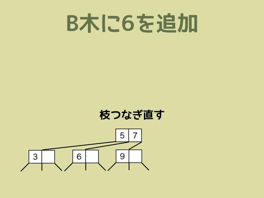 B木に6を追加      枝つなぎ直す