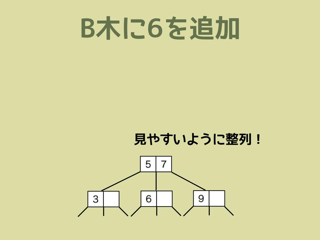 B木に6を追加      見やすいように整列!