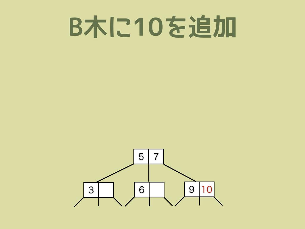 B木に10を追加