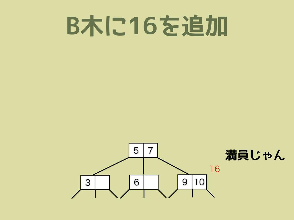 B木に16を追加  満員じゃん