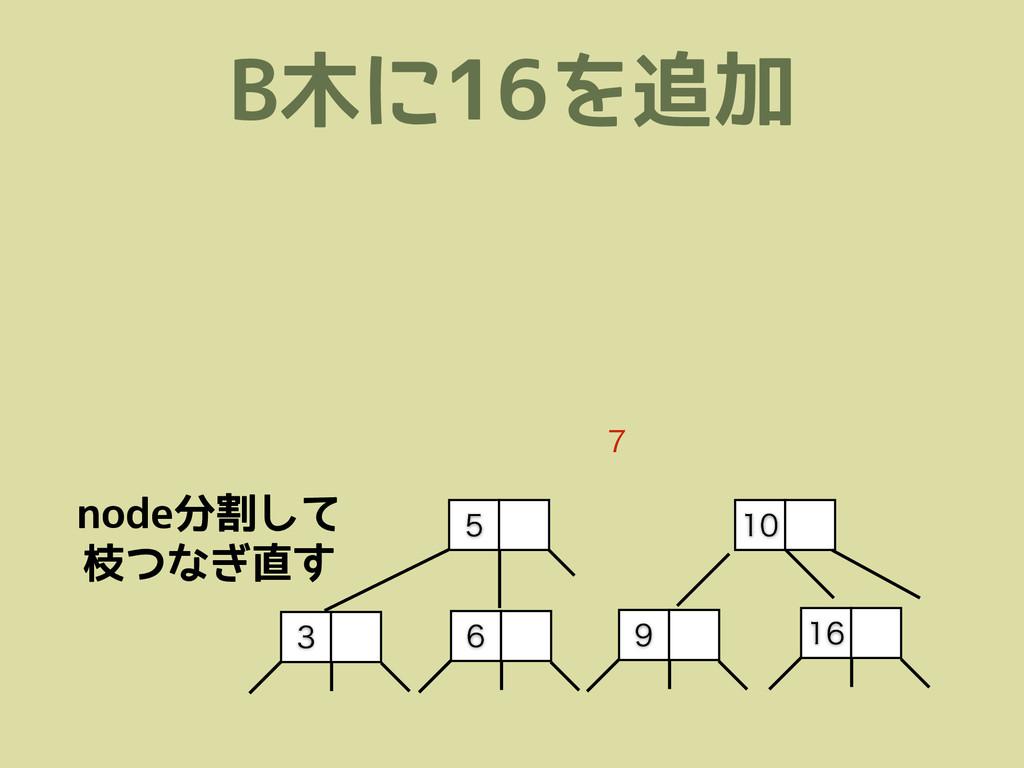 B木に16を追加    node分割して 枝つなぎ直す