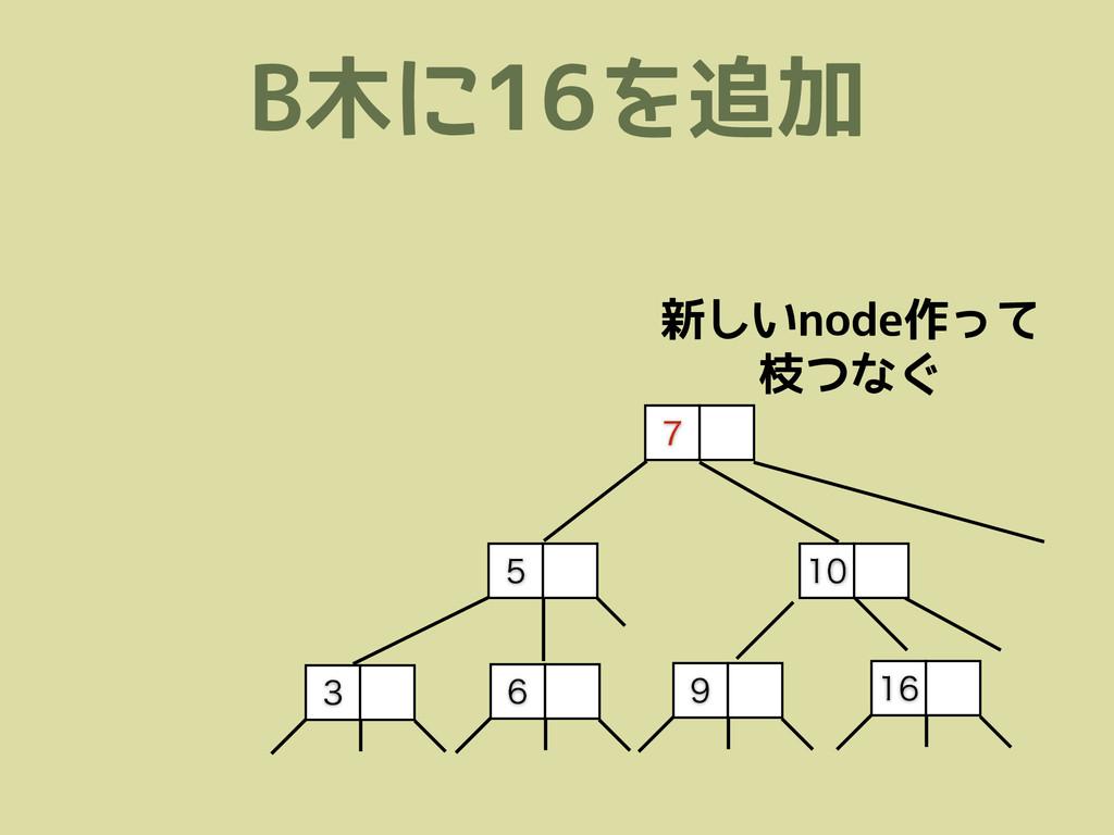 B木に16を追加    新しいnode作って 枝つなぐ