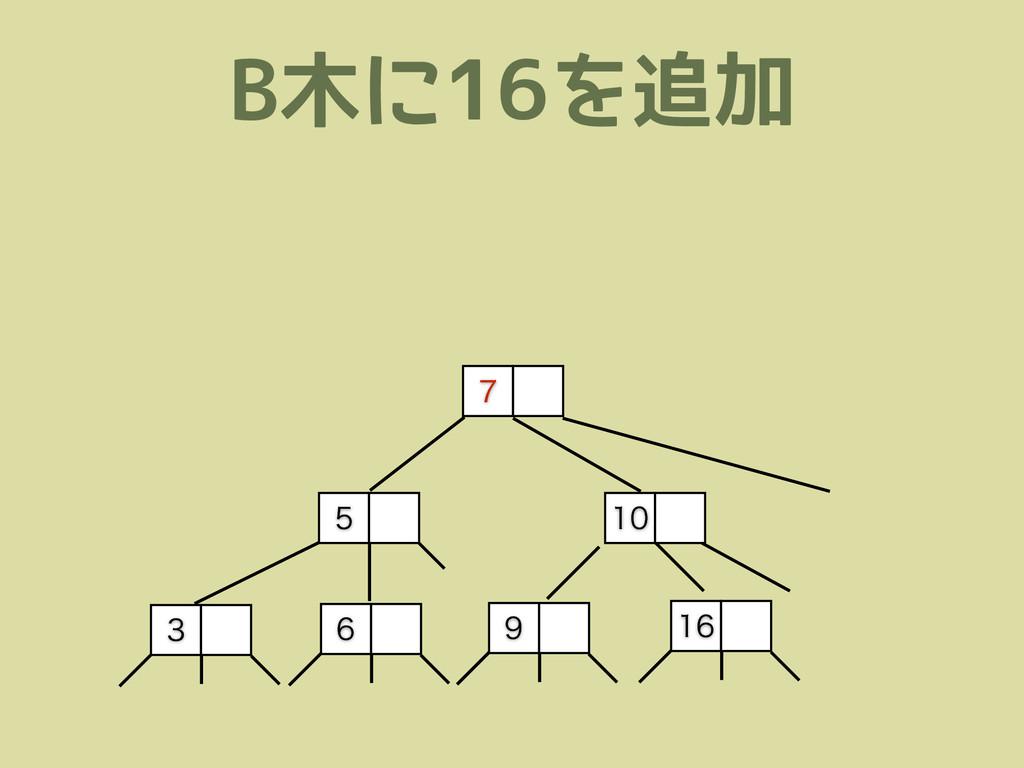 B木に16を追加