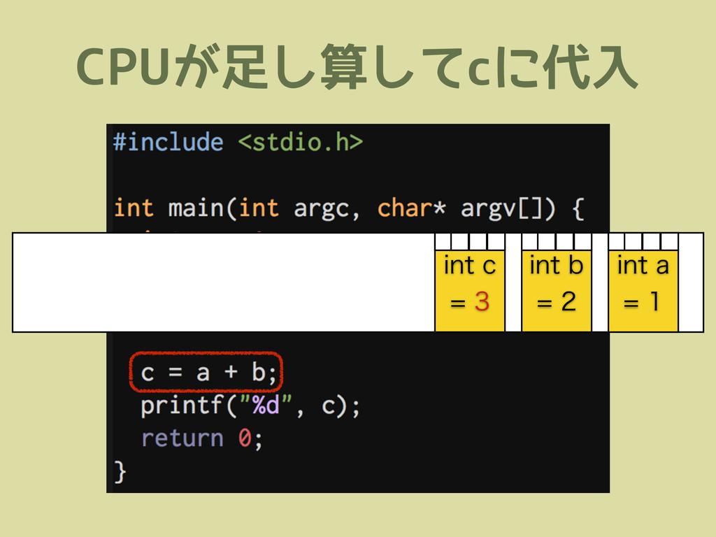 CPUが足し算してcに代入 JOUD  JOUB  JOUC