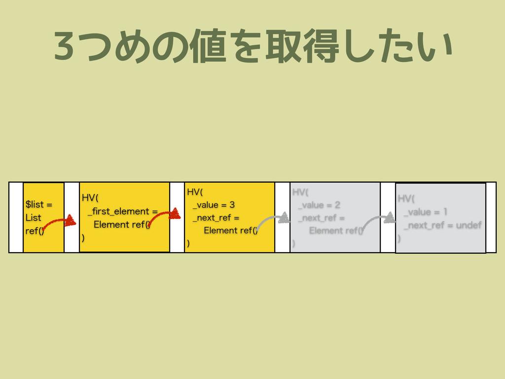 3つめの値を取得したい MJTU -JTU SFG   )7  @WBMVF...