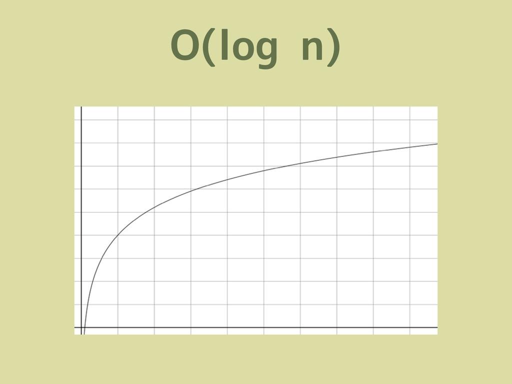 O(log n)