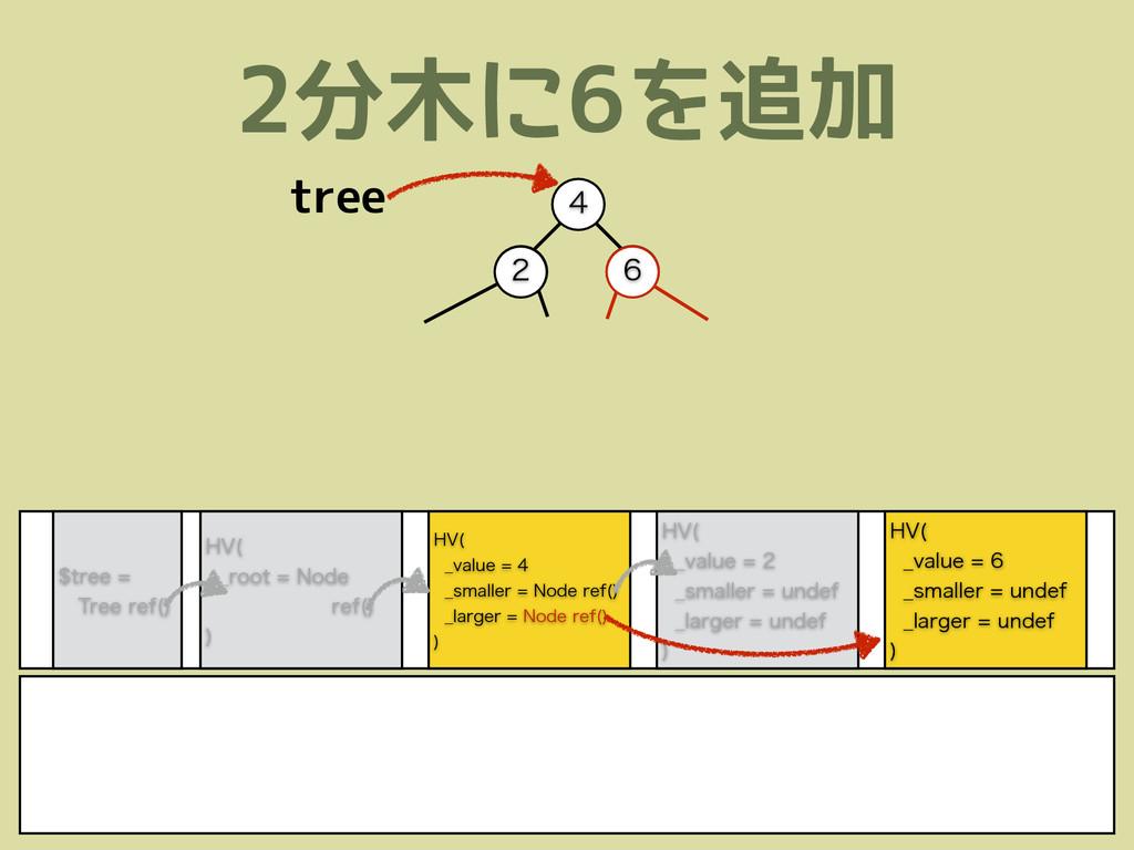2分木に6を追加 )7  @WBMVF @TNBMMFS/PEFS...