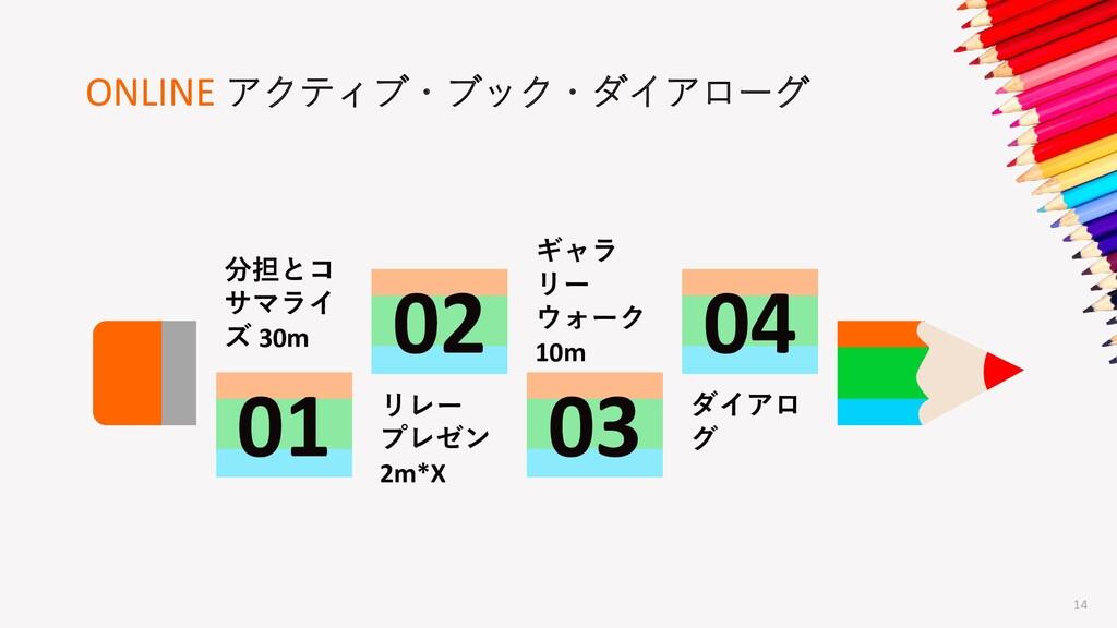 ONLINE アクティブ・ブック・ダイアローグ 14 01 02 03 04 分担とコ サマラ...