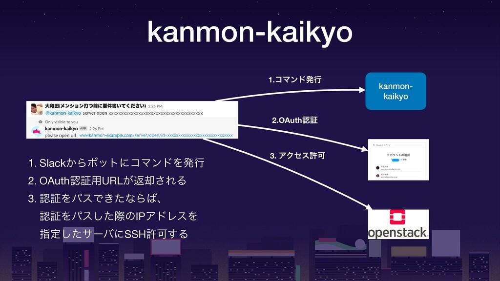 kanmon-kaikyo kanmon- kaikyo 1. Slack͔ΒϘοτʹίϚϯυ...