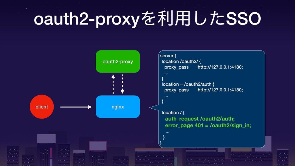 oauth2-proxyΛར༻ͨ͠SSO nginx oauth2-proxy client ...