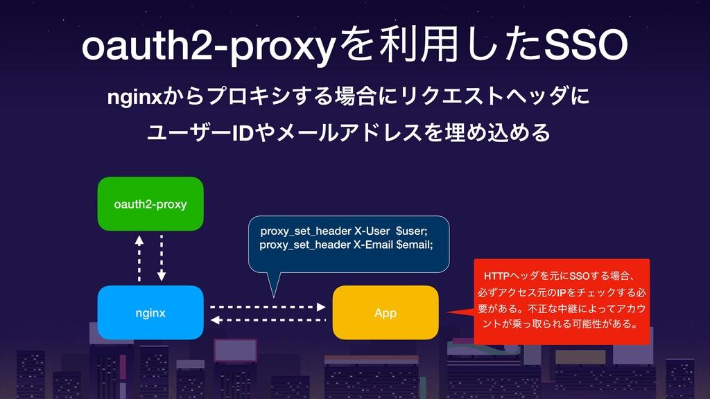 oauth2-proxyΛར༻ͨ͠SSO nginx oauth2-proxy proxy_s...