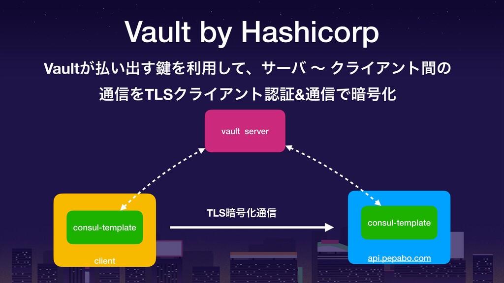Vault by Hashicorp vault server api.pepabo.com ...