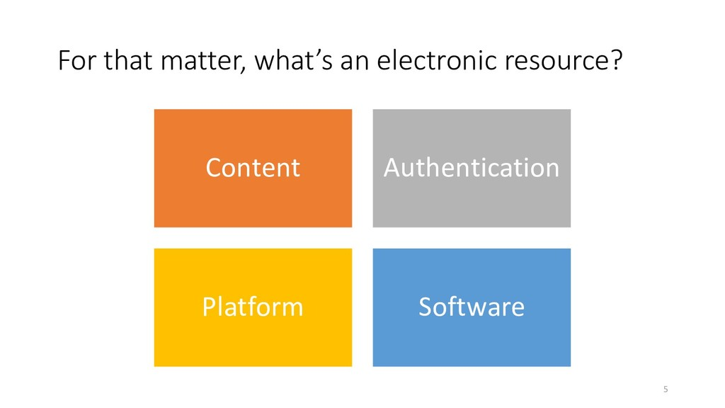 For that matter, what's an electronic resource?...