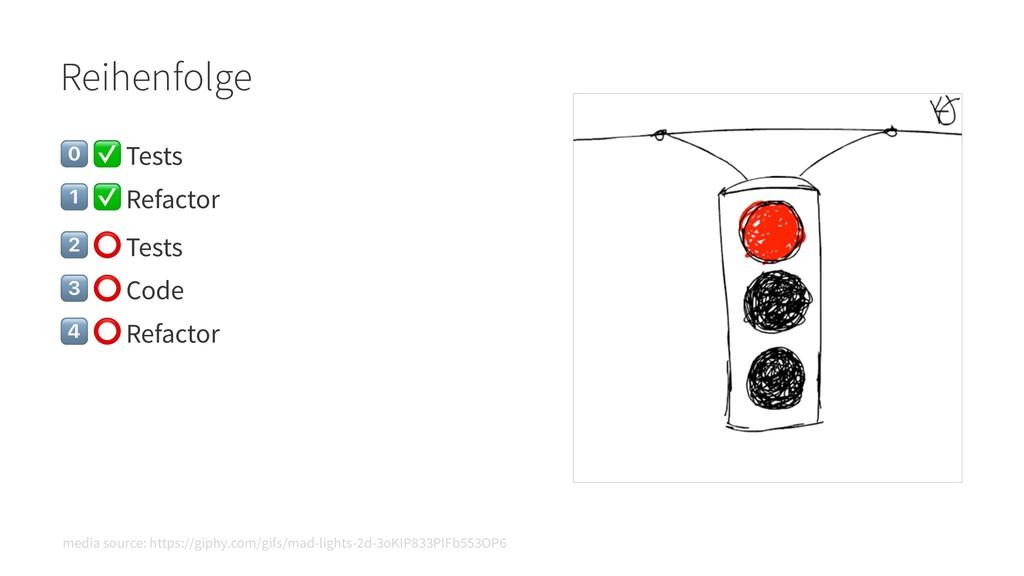 Reihenfolge ! ✅ Tests # ✅ Refactor ! ⭕ Tests # ...