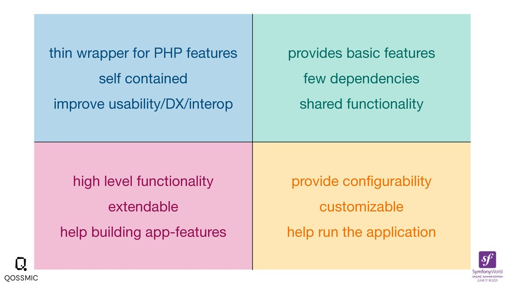 provide configurability  customizable  help run ...