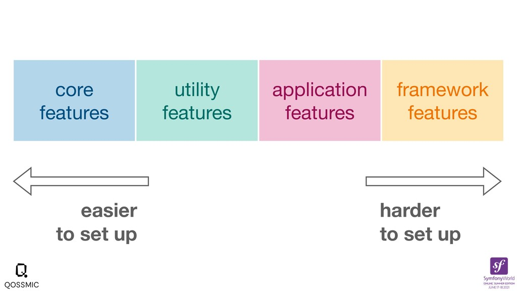 core  features utility  features application  f...