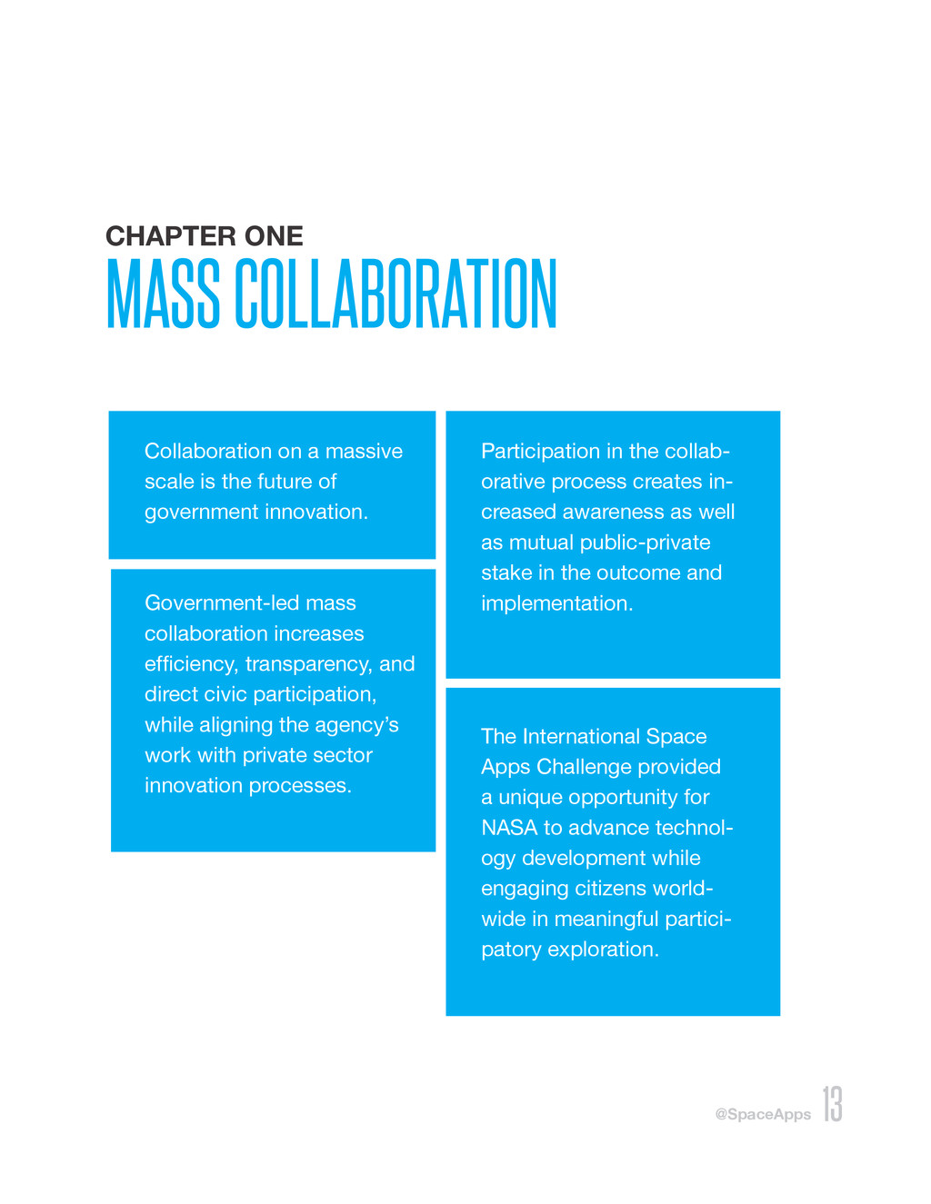 @SpaceApps 13 CHAPTER ONE MASS COLLABORATION Co...