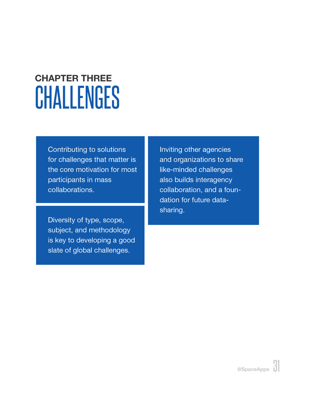 @SpaceApps 31 CHAPTER THREE CHALLENGES Contribu...