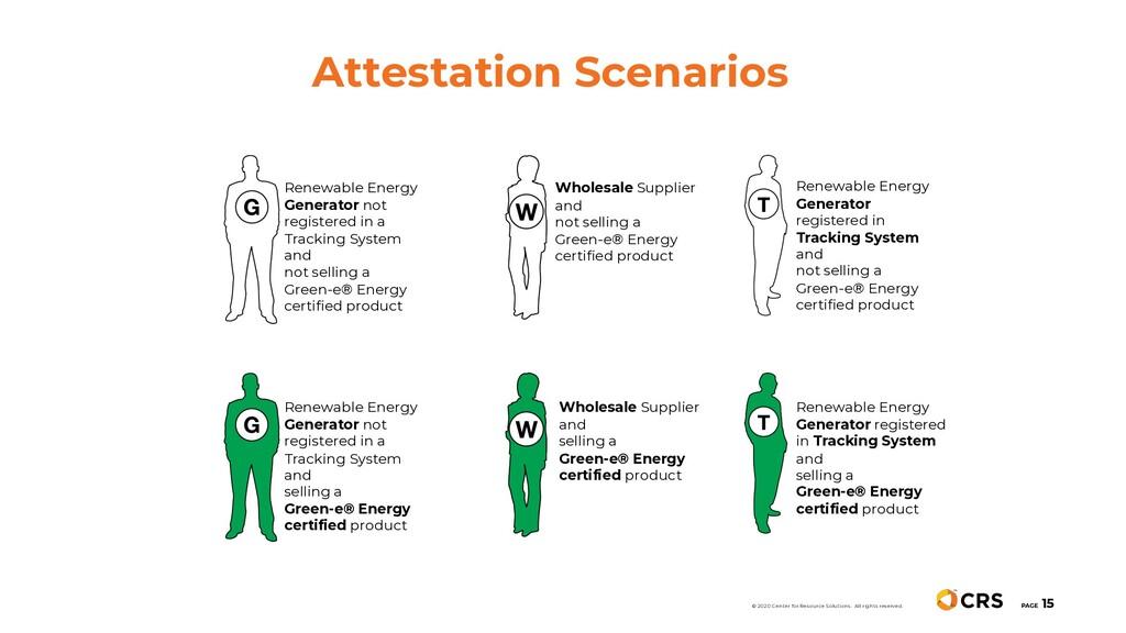 Attestation Scenarios PAGE 15 © 2020 Center for...