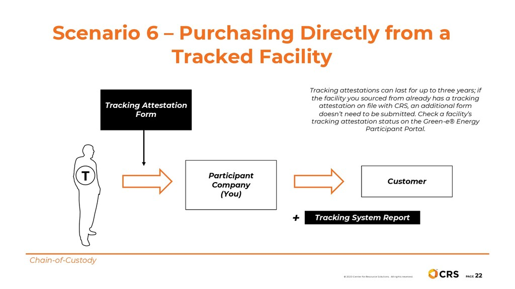 Scenario 6 – Purchasing Directly from a Tracked...