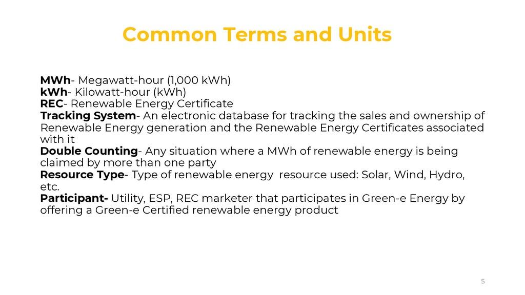 5 MWh- Megawatt-hour (1,000 kWh) kWh- Kilowatt-...