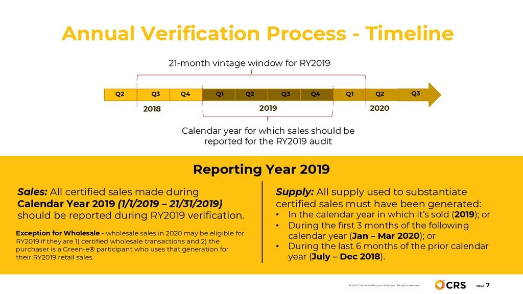 Annual Verification Process - Timeline PAGE 7 ©...