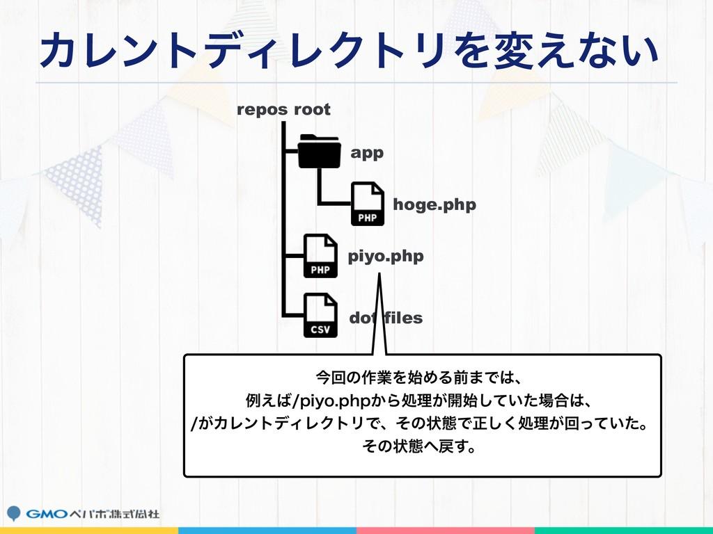 ΧϨϯτσΟϨΫτϦΛม͑ͳ͍ repos root app dot files hoge.p...