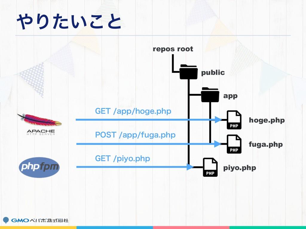 Γ͍ͨ͜ͱ repos root public app hoge.php piyo.php ...
