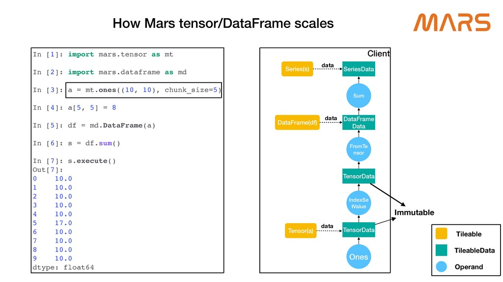 Client How Mars tensor/DataFrame scales In [1]:...