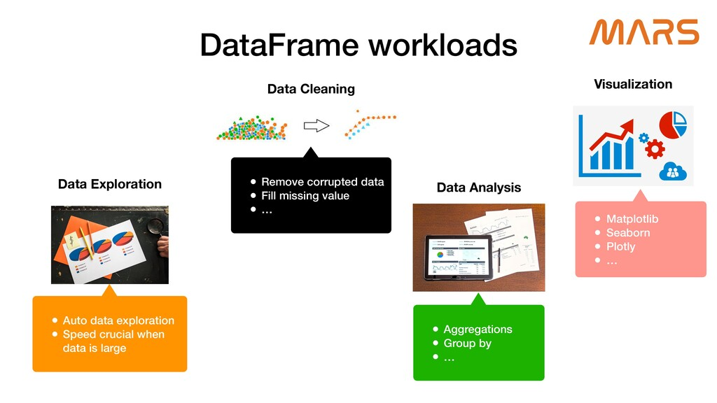 DataFrame workloads Data Cleaning • Remove corr...
