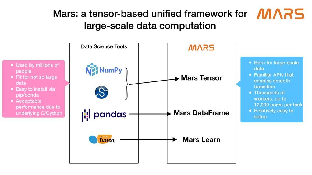 Mars: a tensor-based uni fi ed framework for la...