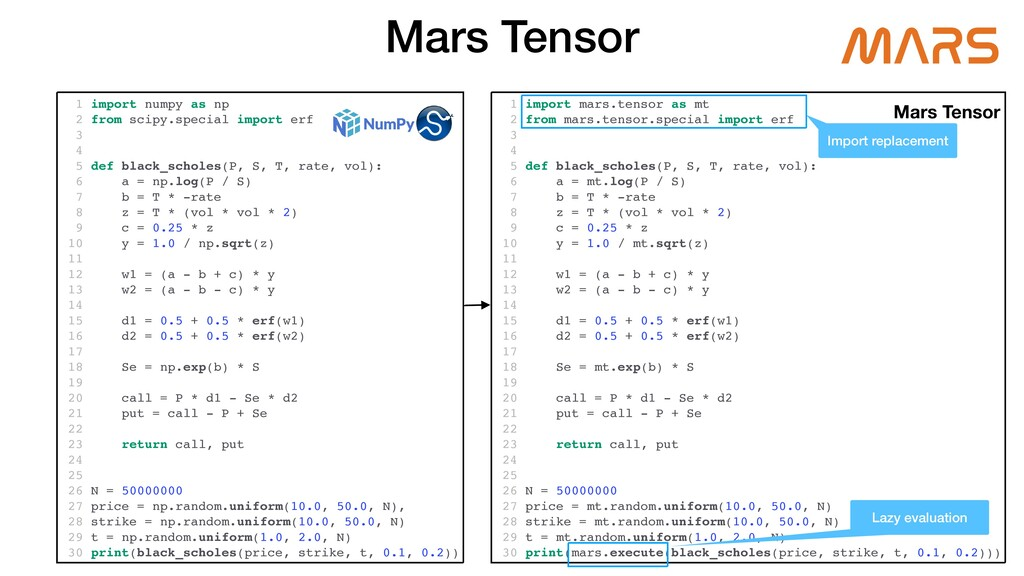 Mars Tensor 1 import numpy as np 2 from scipy.s...