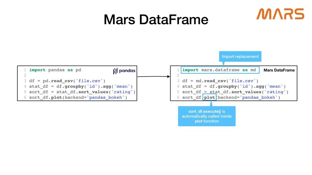 Mars DataFrame 1 import pandas as pd 2 3 df = p...