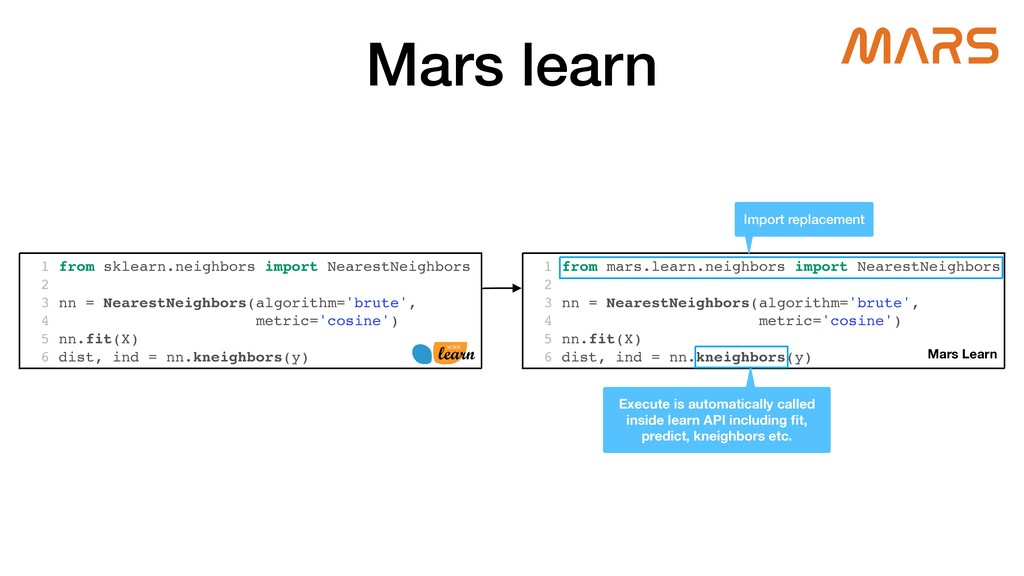 Mars learn 1 from sklearn.neighbors import Near...