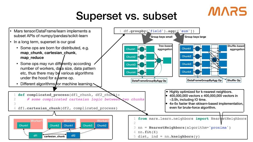 Shuf fl e-based   aggregation Tree-based   aggr...