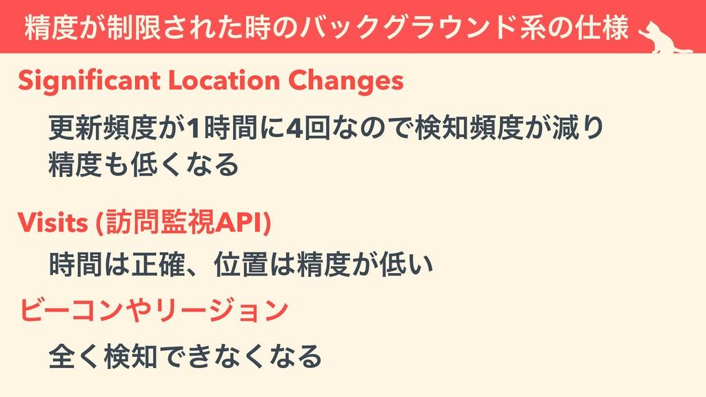 ਫ਼੍͕ݶ͞ΕͨͷόοΫάϥϯυܥͷ༷ Significant Location Chan...