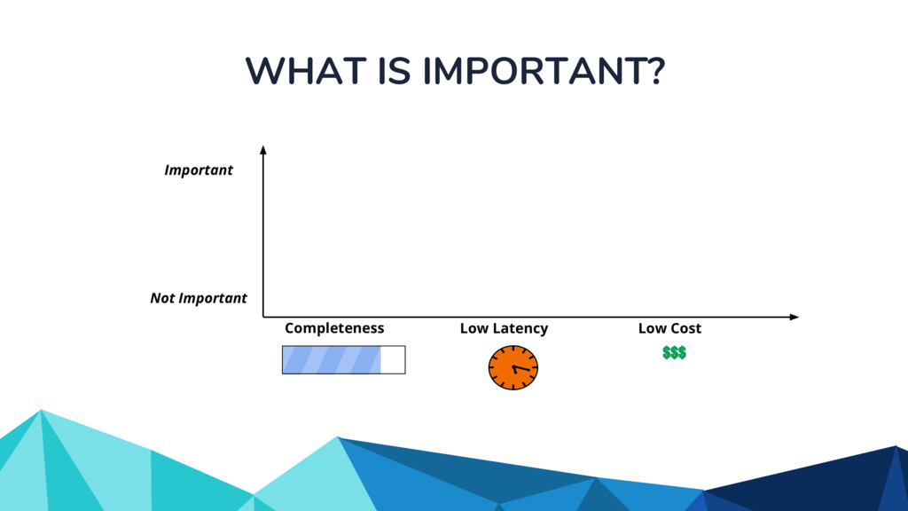 WHAT IS IMPORTANT? Completeness Low Latency Low...