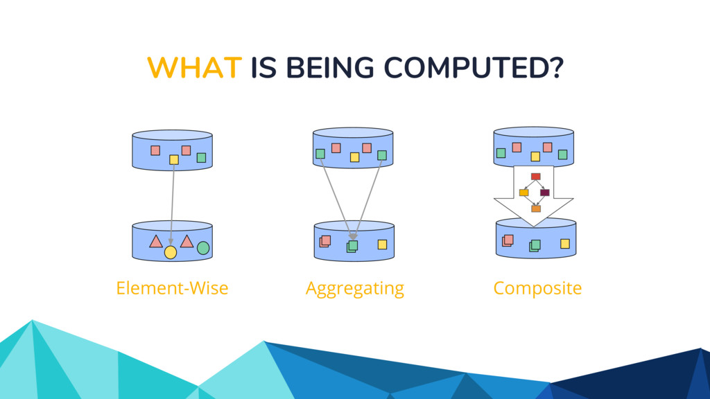 WHAT IS BEING COMPUTED? Element-Wise Aggregatin...