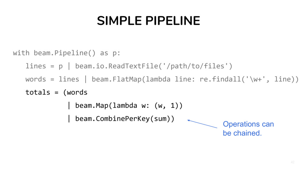 42 SIMPLE PIPELINE with beam.Pipeline() as p: l...