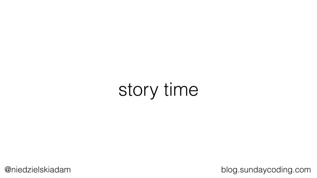 @niedzielskiadam blog.sundaycoding.com story ti...