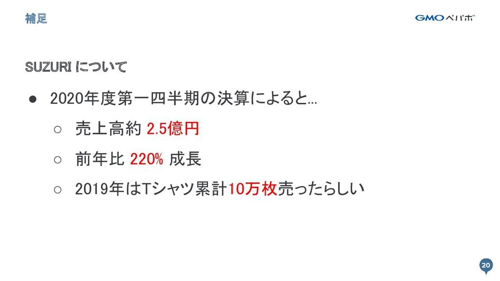 SUZURI について 補足 ● 2020年度第一四半期の決算によると... ○ 売上高...