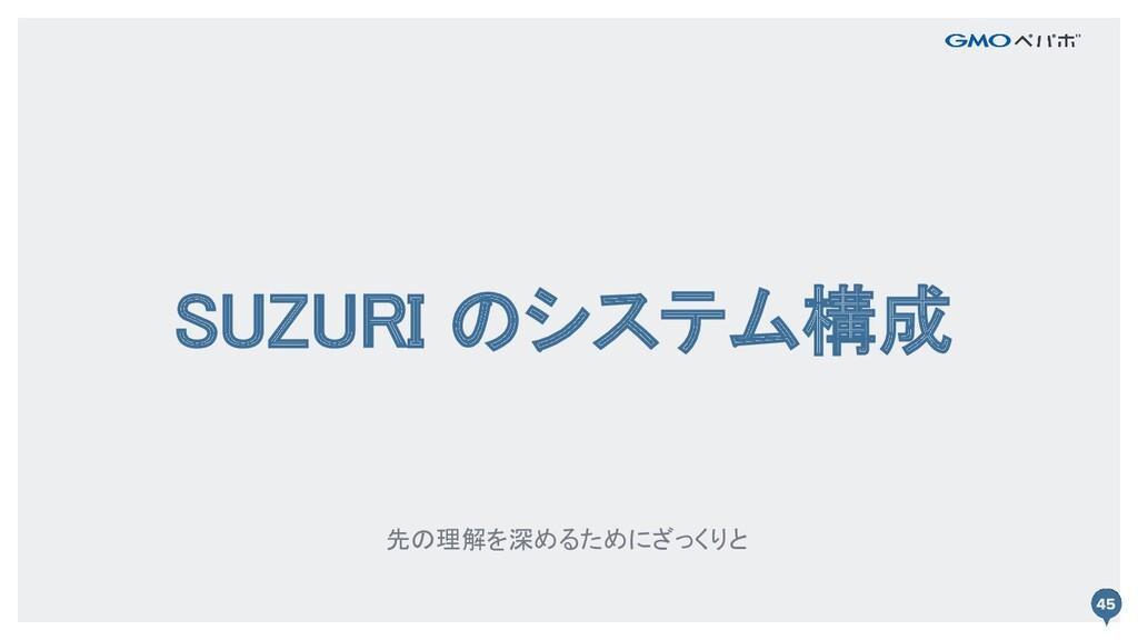 SUZURI のシステム構成 先の理解を深めるためにざっくりと