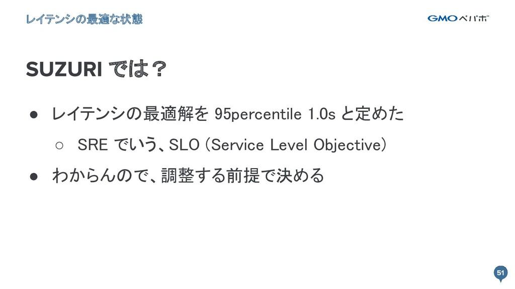 では? レイテンシの最適な状態 ● レイテンシの最適解を 95percentile 1.0s ...