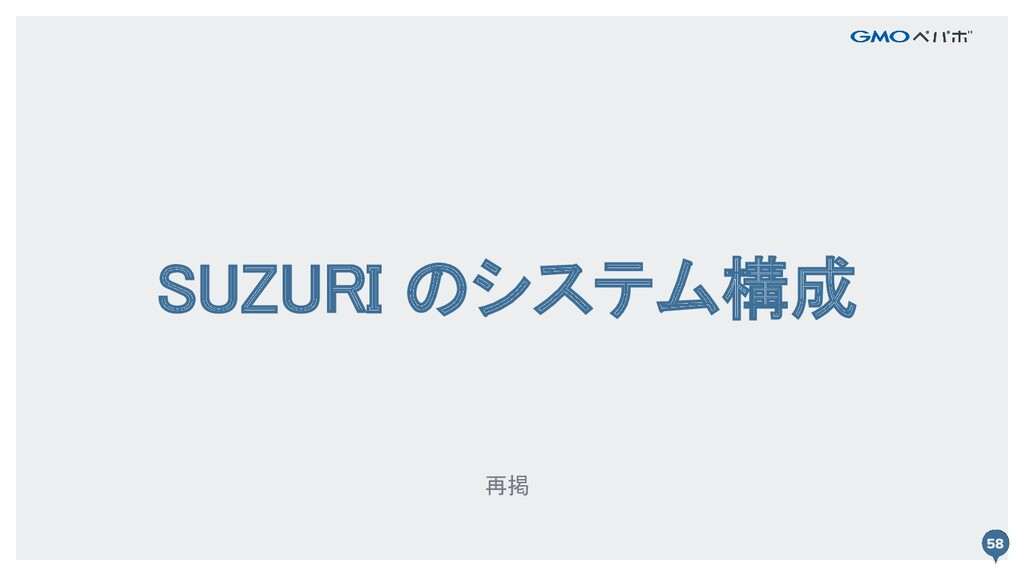 SUZURI のシステム構成 再掲